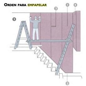 Cómo empapelar escaleras